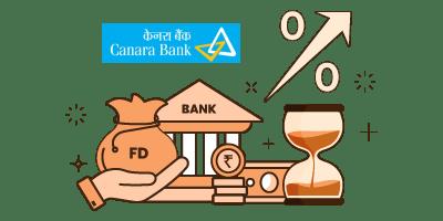 Canara Bank Fixed Deposit
