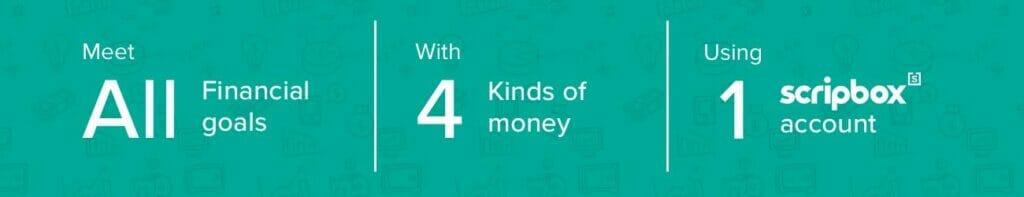 4 kinds of money blog